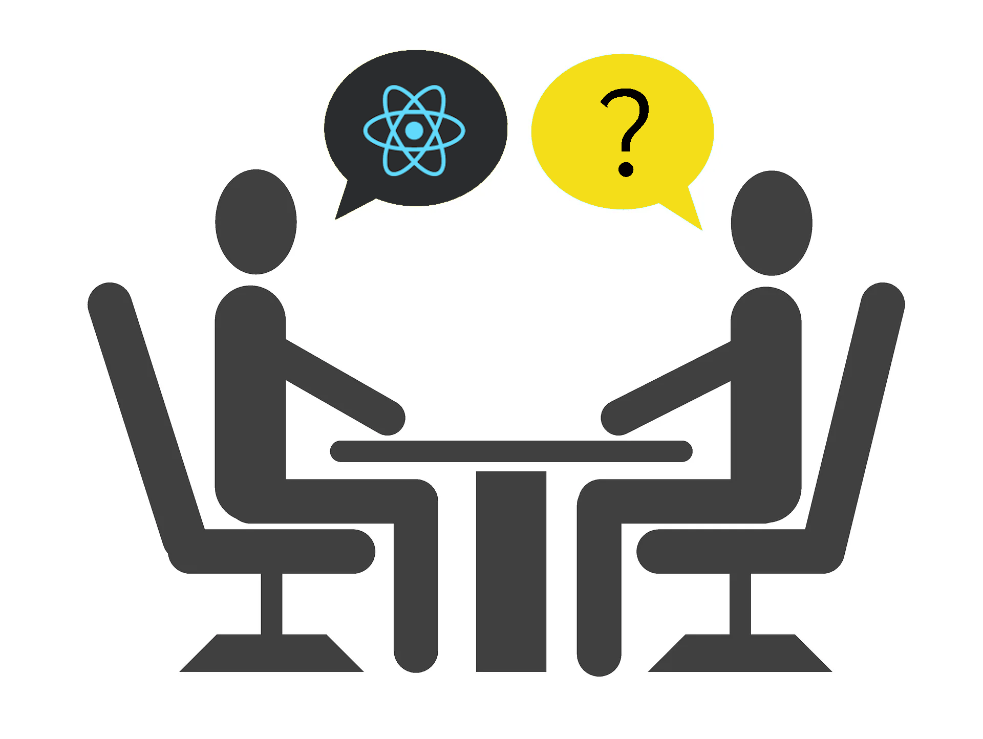10 React Interview Questions for 2020