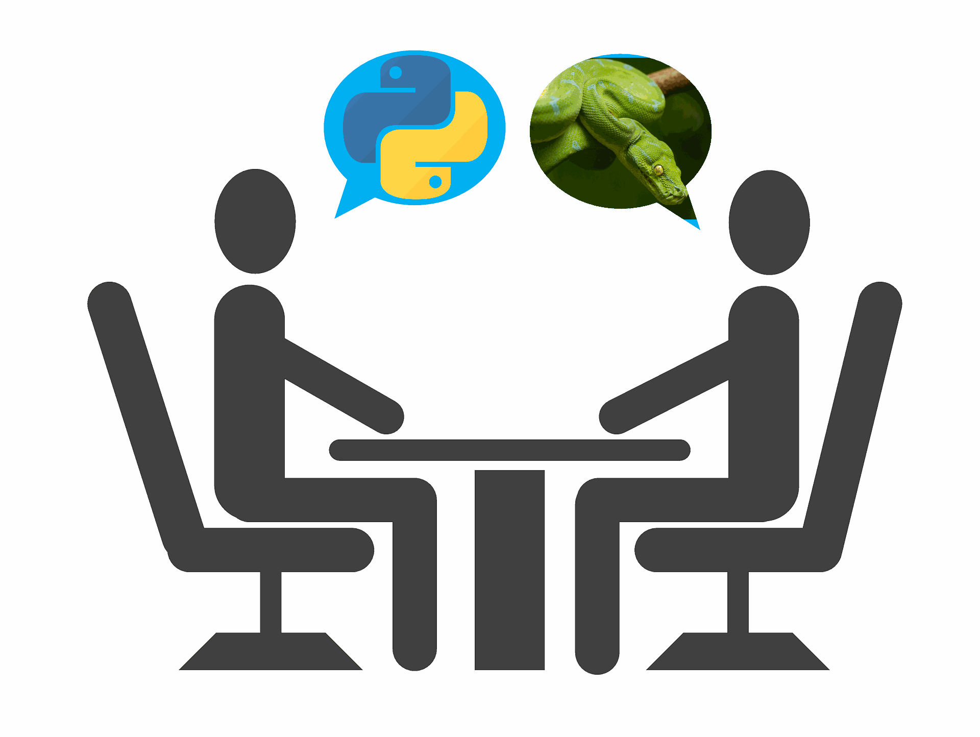 10 Advanced Python Interview Questions